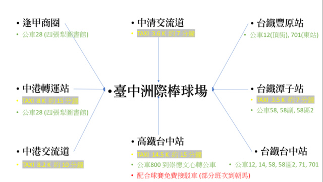 2019-05-21 (10).png - 洲際