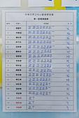103年06月29日【花蓮】:天界之舟第一屆第一次會員大會活動紀錄:PHOTO 163.jpg