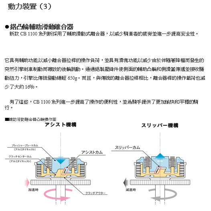 19.jpg - ((( 林店長 ))) HONDA CB1100 (EX) (RS) ABS NT$438,000-