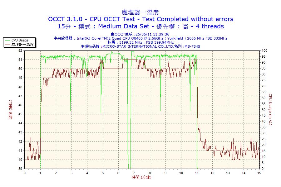 數據:2011-06-26-11h39-CPU1.png