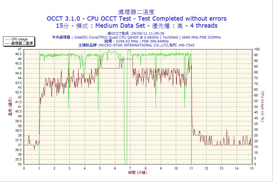 數據:2011-06-26-11h39-CPU2.png