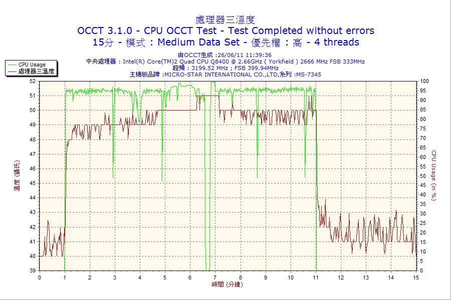 數據:2011-06-26-11h39-CPU3.png