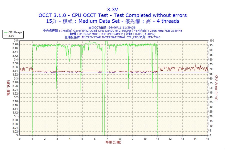 數據:2011-06-26-11h39-Volt3.png