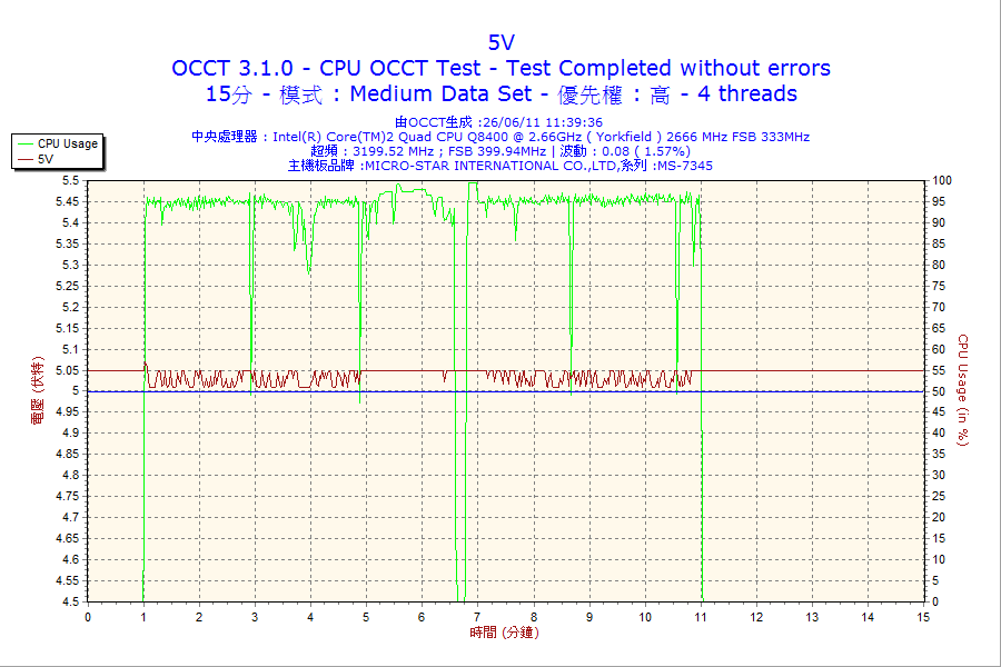 數據:2011-06-26-11h39-Volt5.png
