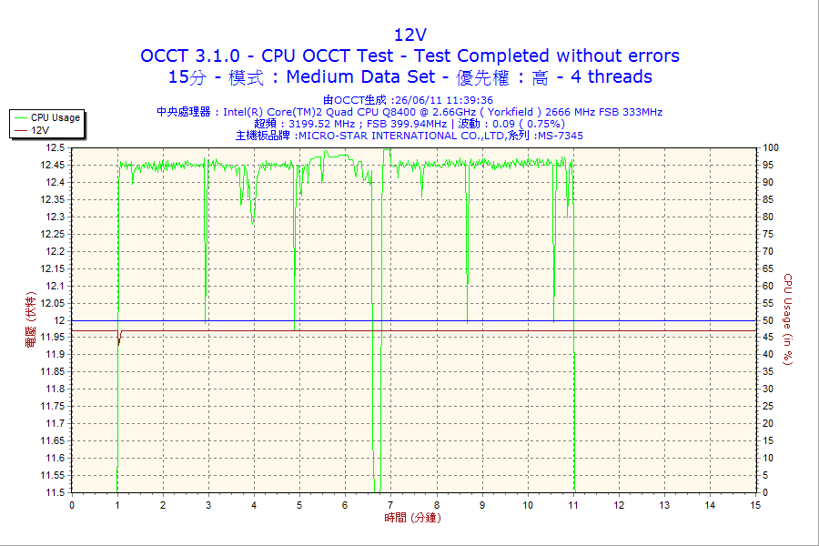 數據:2011-06-26-11h39-Volt12.png