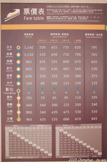 R0022077.JPG - 夜幕。高鐵彰化站