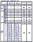 未分類相簿:遺產稅率.png