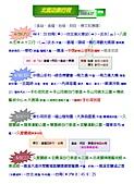 2006年4月無限日誌:[北宜之旅行程]