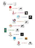 2006年8月無限日誌:[奧運自行車圖標] PART II