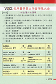 VOX ENGLISH 開竅新書系列:1132147685.jpg